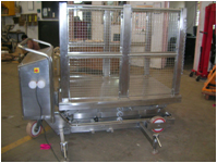 Control Panel Operated Scissors Lifting Platform